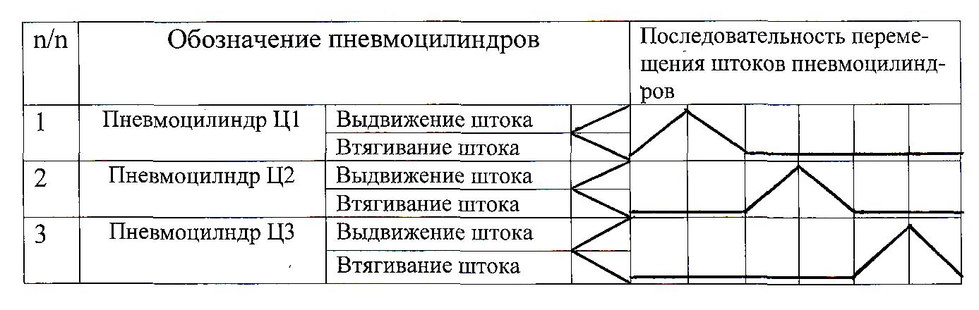 Рис 4